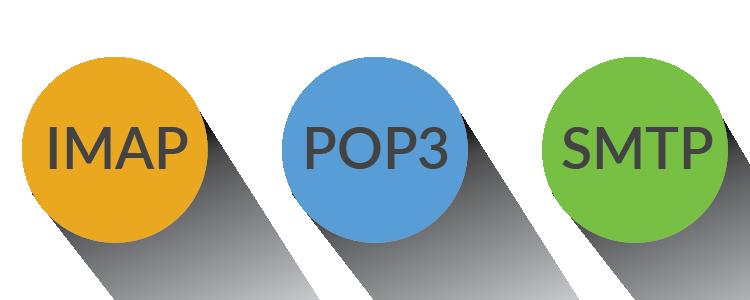 imap, pop3, smtp