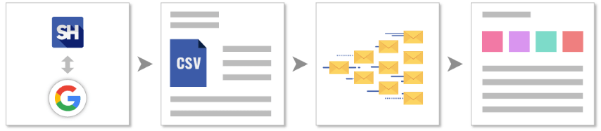 Send bulk email campaign
